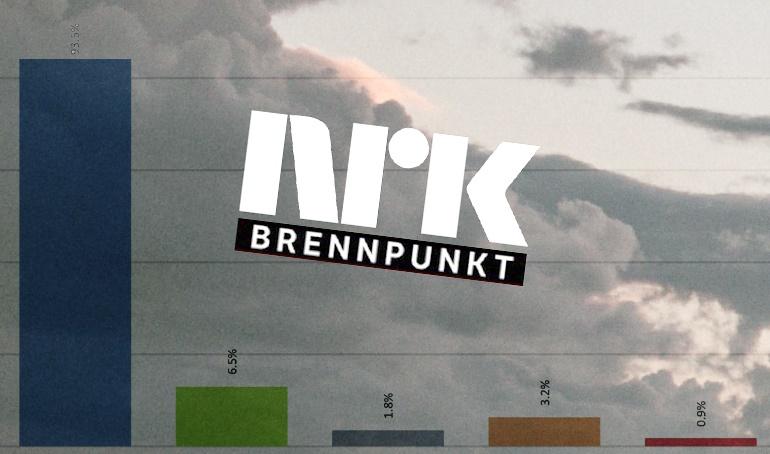 Dette svarer medlemmene på spørsmål fra NRK Brennpunkt